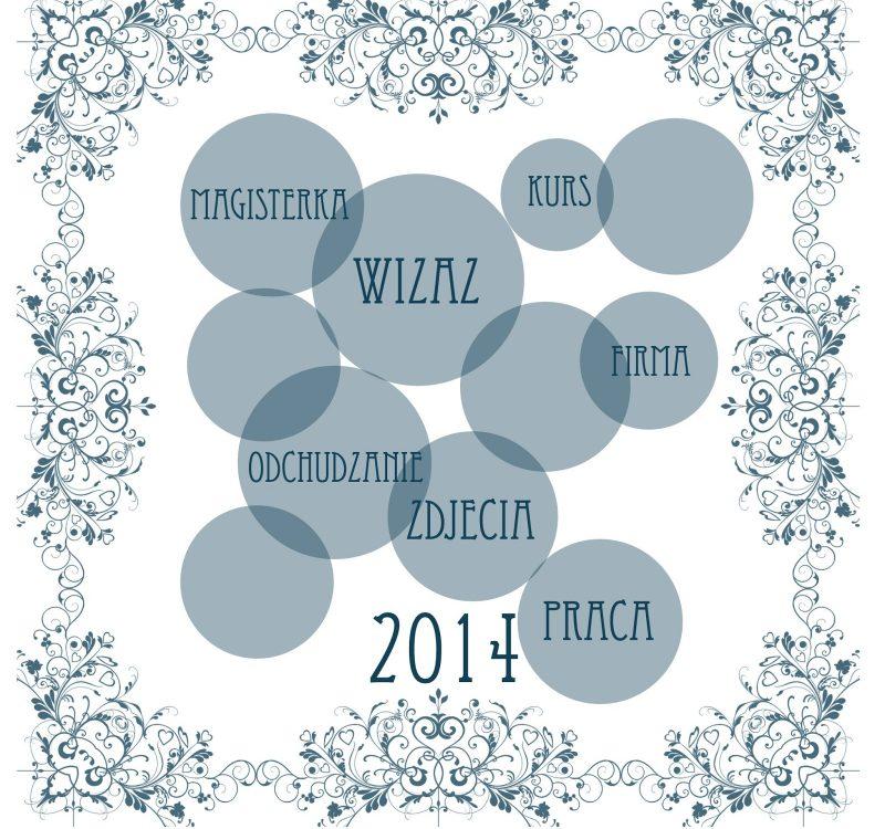 Plany na nowy rok!